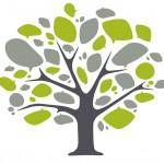 Botanic Symbol